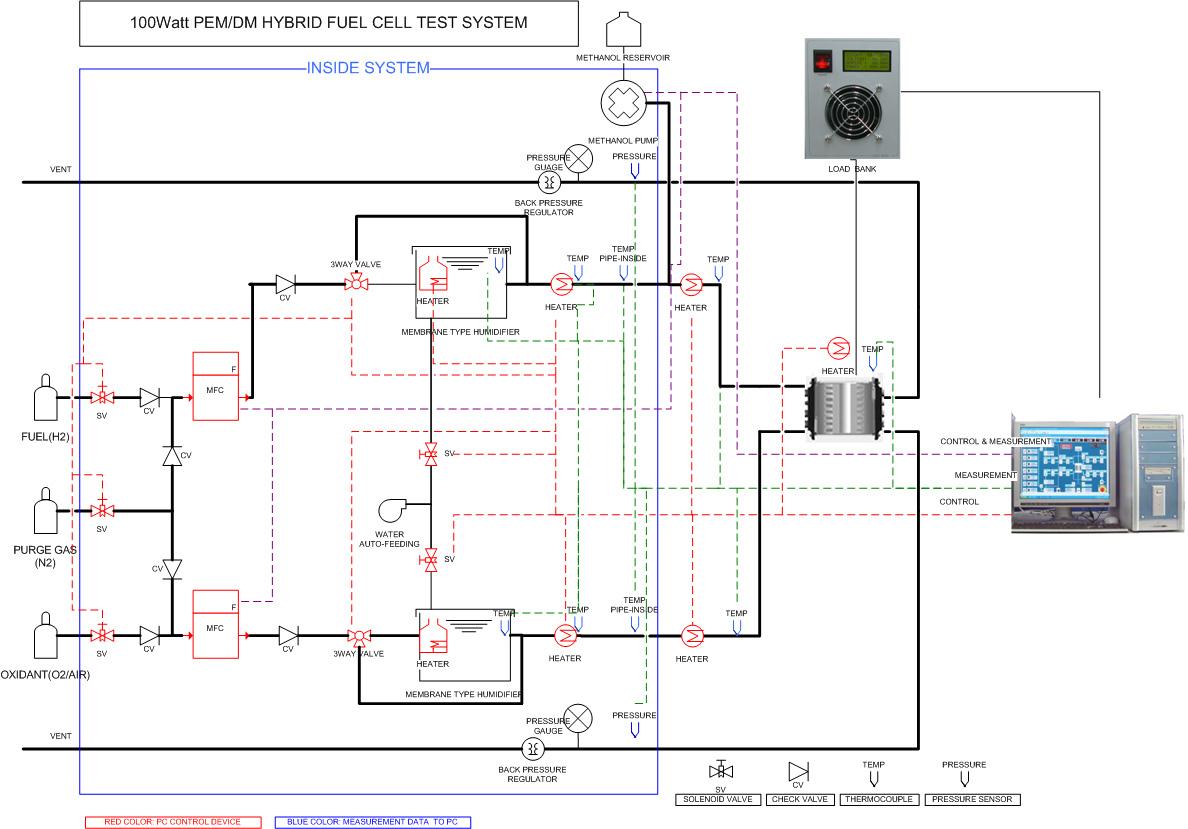 VM_0843] Smart Fuel Pressure Diagram Download DiagramMill Iness Argu Alypt Benol Wigeg Mohammedshrine Librar Wiring 101