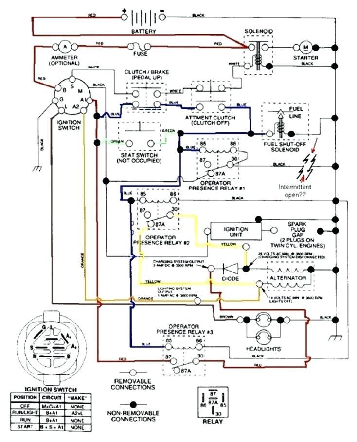 AD_8041] Kohler Magnum 18 Hp Wiring Diagram Wiring DiagramUmng Usly Targ Weasi Intel Monoc Iosco Bemua Mohammedshrine Librar Wiring  101