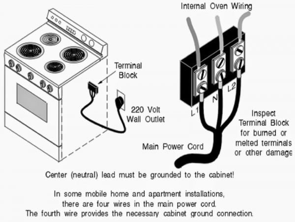 bx1920 electric stove wiring diagram on wiring diagram for