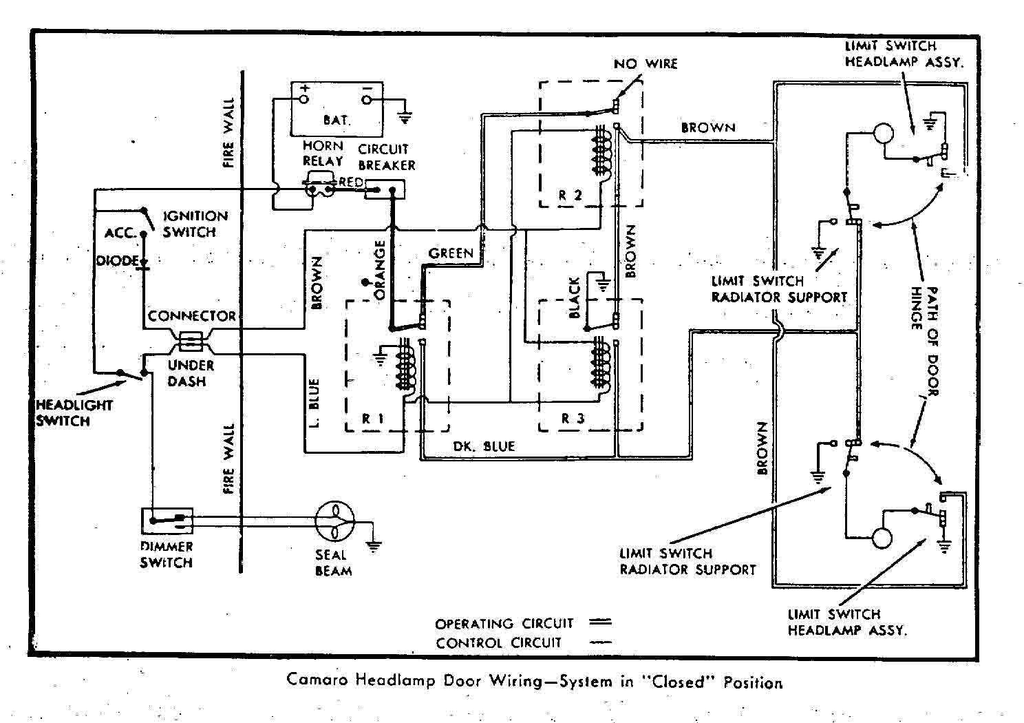 Tremendous 1967 Firebird Shifter Wiring Diagram Wiring Diagram Data Schema Wiring Cloud Ymoonsalvmohammedshrineorg