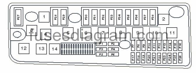Vauxhall Vectra C Headlight Wiring Diagram