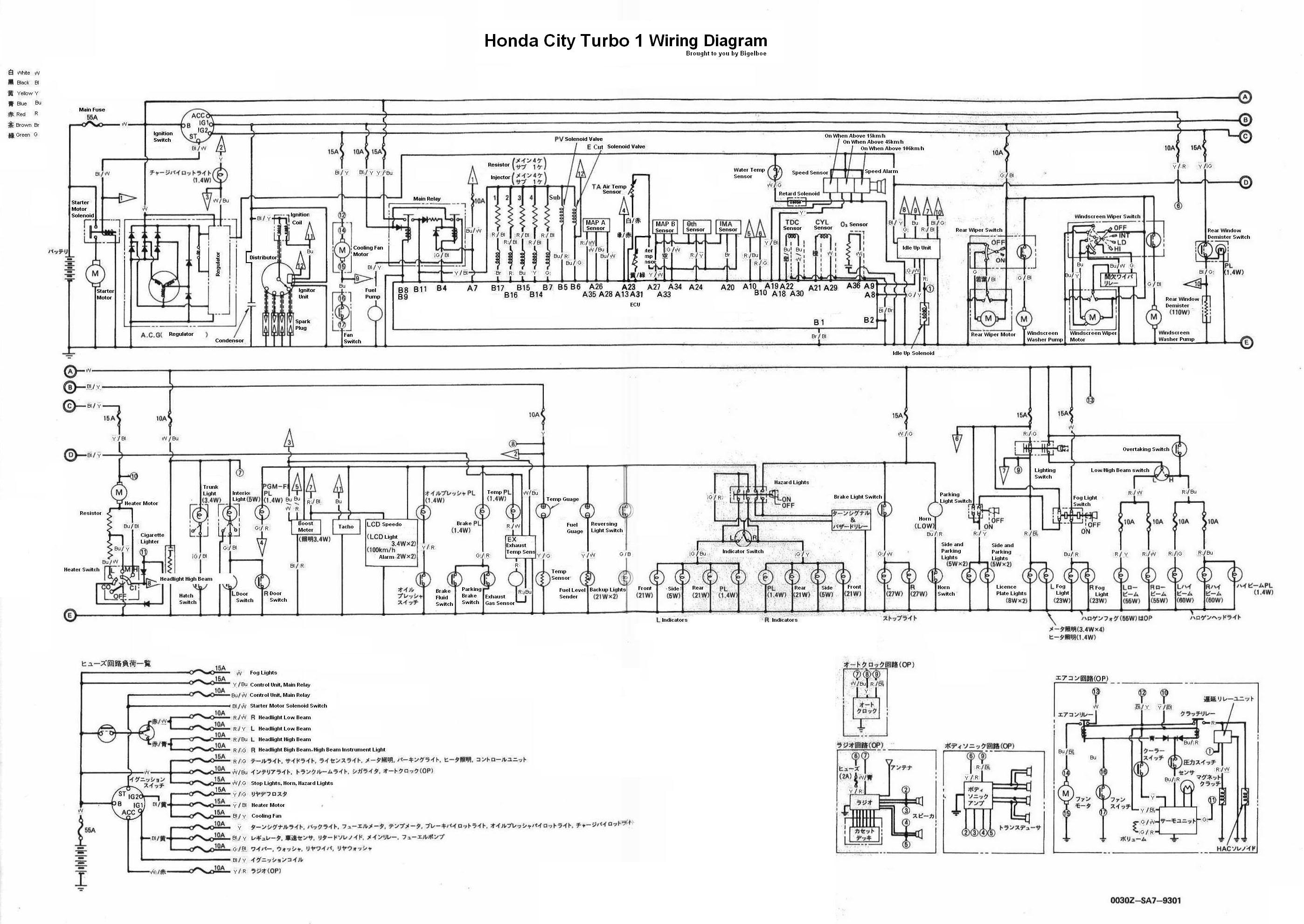 [SCHEMATICS_4NL]  GZ_8273] Opel Blazer Wiring Diagram Pdf Schematic Wiring | Wiring Diagram Opel Blazer |  | Alypt Onica Xero Mohammedshrine Librar Wiring 101