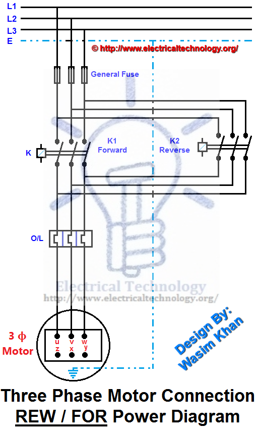 Magnificent Rev For Three Phase Motor Connection Power And Control Diagrams Wiring Cloud Orsalboapumohammedshrineorg