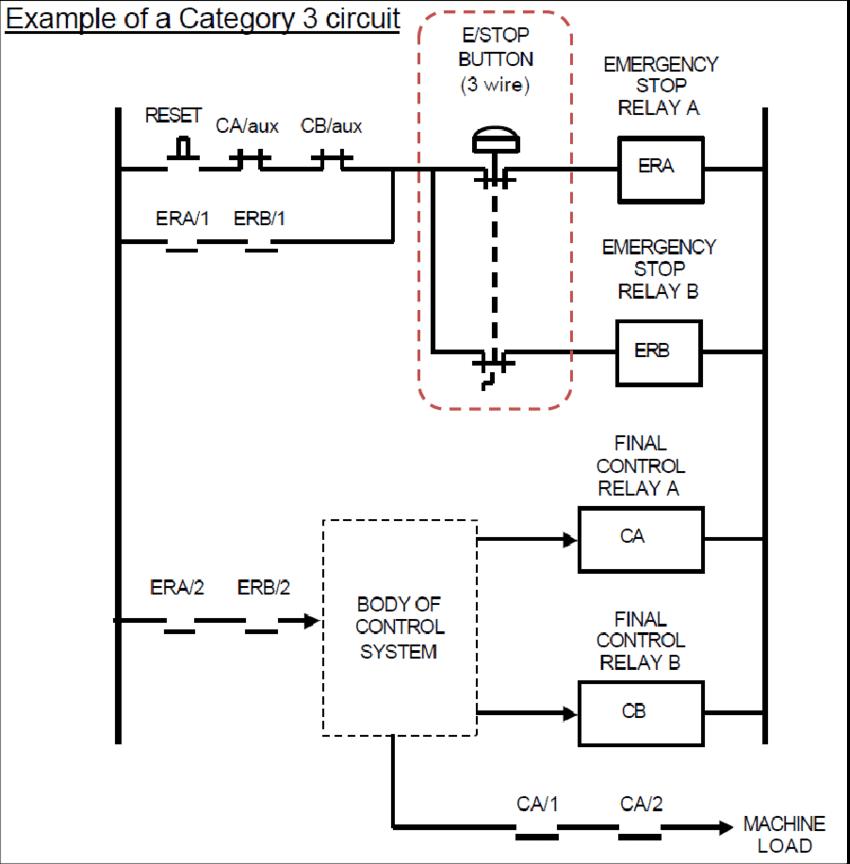 SB_0728] Wwwteschde F113 Estop Relay Estop Relay And Safety Gate Schematic  WiringWww Mohammedshrine Librar Wiring 101