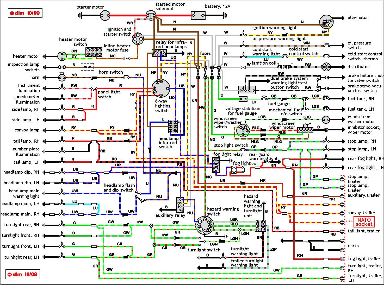 Superb Electric Light Wiring Diagram Uk Thread Vw Golf 1 8 Agu 1999 Engine Wiring Cloud Waroletkolfr09Org