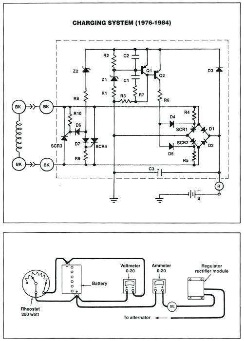 harley davidson charging system wiring diagram - 1968 bolens wiring diagram  - code-03.honda-accordd.waystar.fr  wiring diagram resource