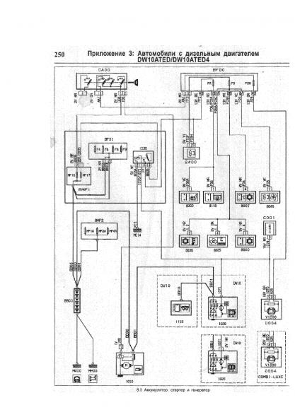 citroen electrical wiring diagrams  bmw e39 lighting wiring