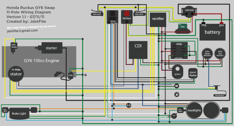 Wondrous Honda Ruckus Frame Diagram Basic Electronics Wiring Diagram Wiring Cloud Rometaidewilluminateatxorg