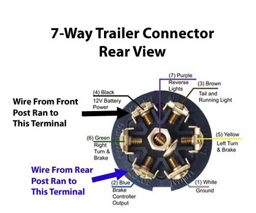 rf8984 wiring diagram moreover 7 way trailer plug wiring