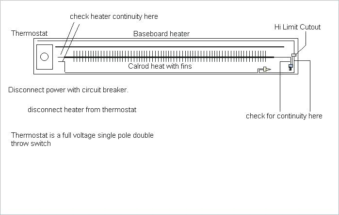 Baseboard Heater Wiring Diagram Thermostat from static-resources.imageservice.cloud