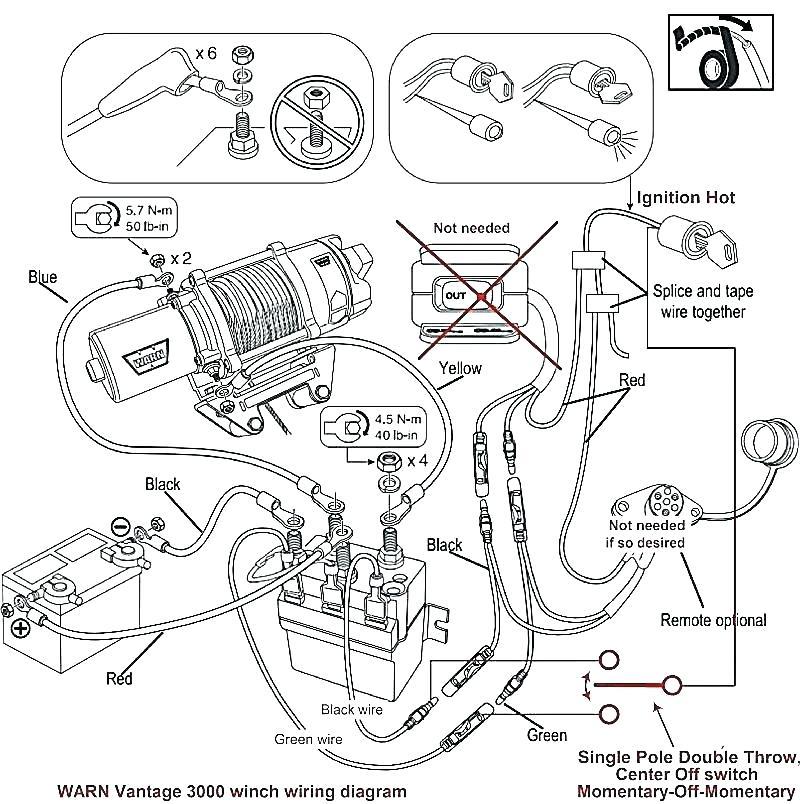 Diagram T Max 4500 Winch Wiring Diagram Full Version Hd Quality Wiring Diagram Diagrampryorm Lamorefamale It