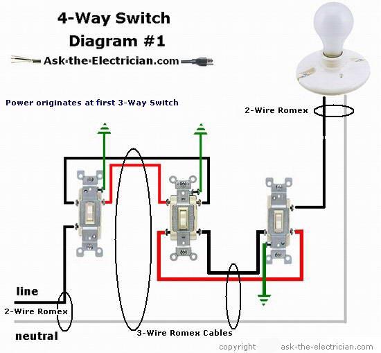 Groovy Combination Single Pole 3 Way Switch Wiring Diagram Basic Wiring Cloud Domeilariaidewilluminateatxorg
