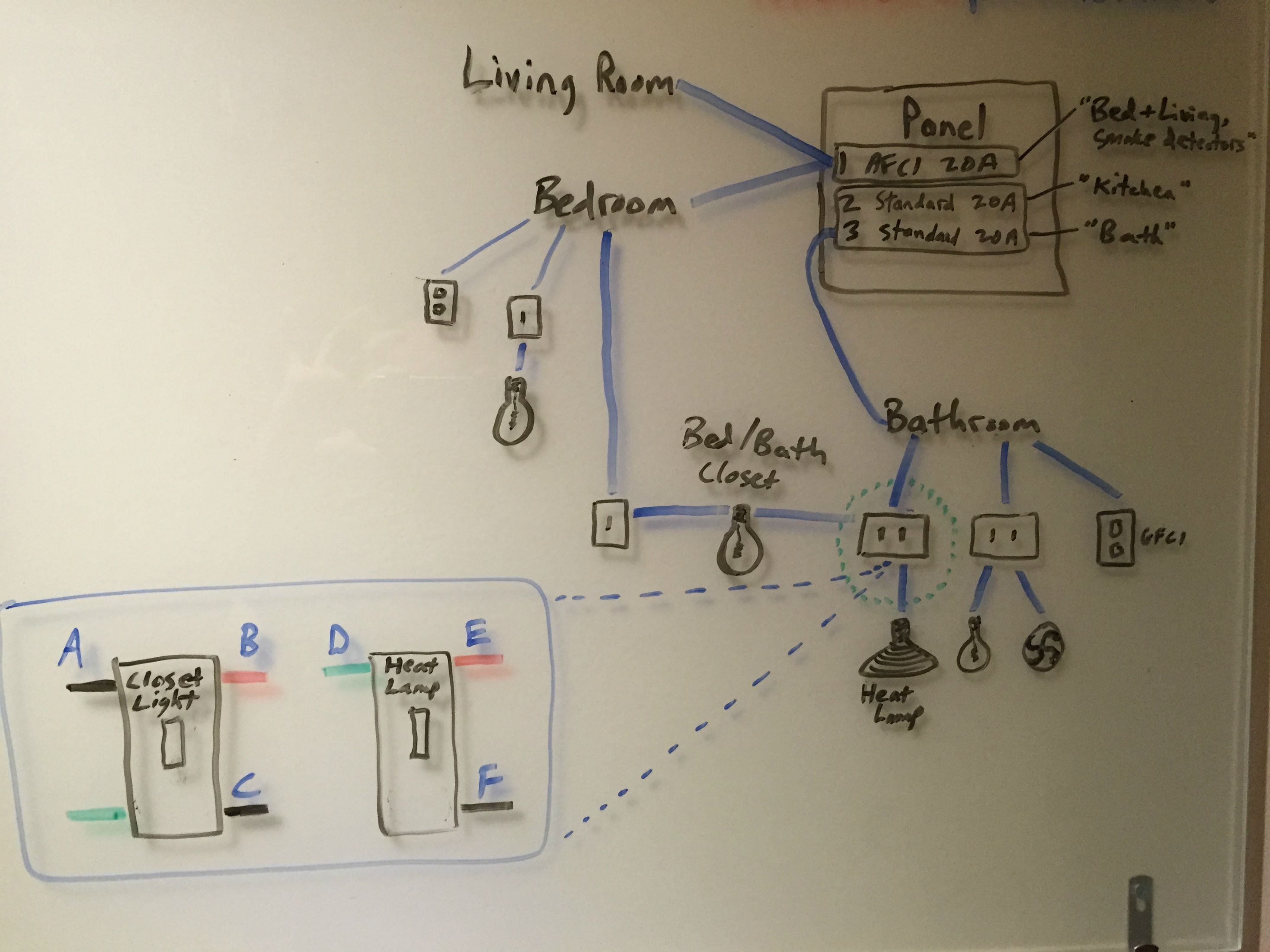 Marvelous Wiring A Bedroom Basic Electronics Wiring Diagram Wiring Cloud Onicaxeromohammedshrineorg