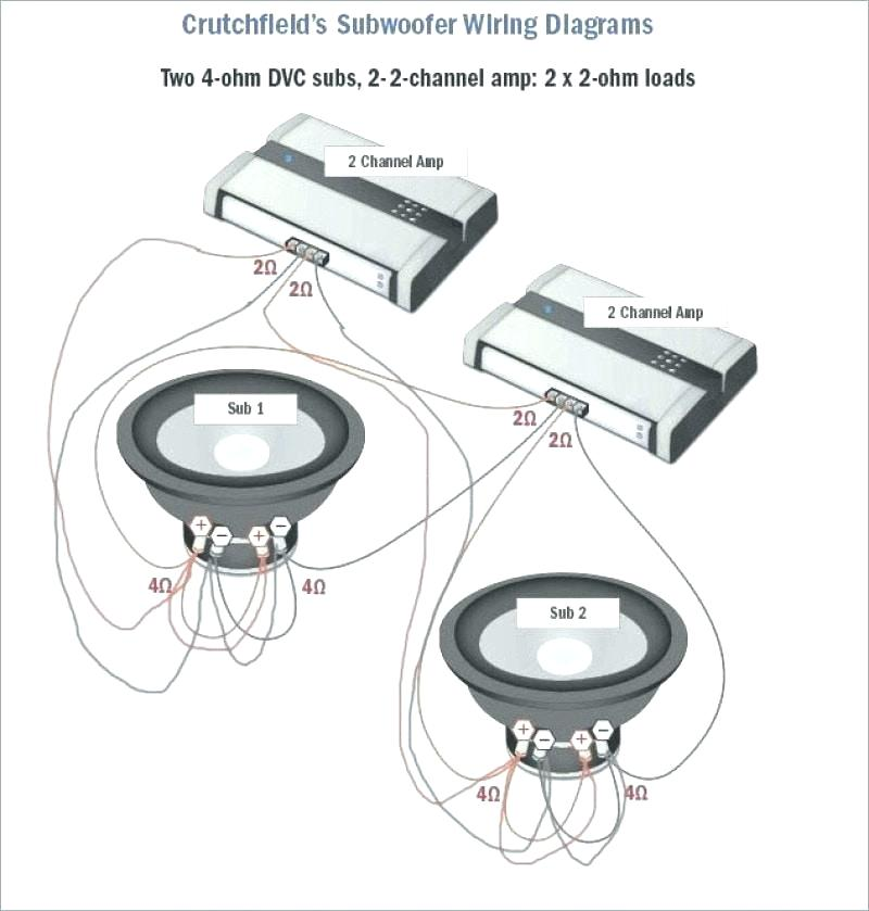 Subwoofer Wiring Diagram 2 Channel Amp from static-resources.imageservice.cloud