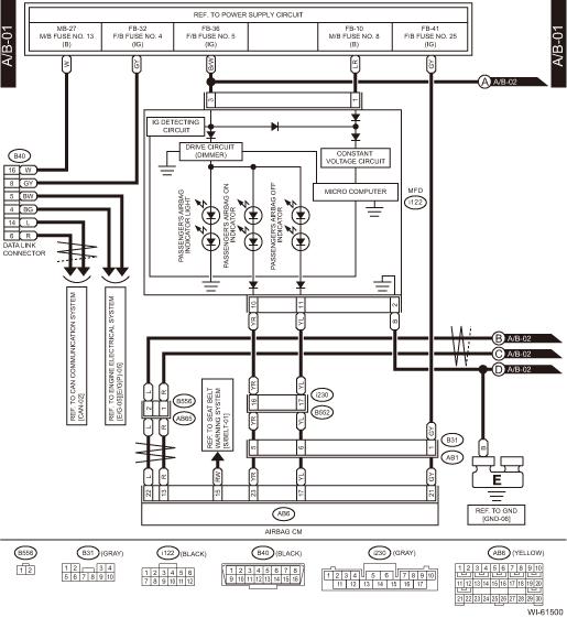 rf_7767] subaru crosstrek wiring diagram schematic wiring  knie dict vira mohammedshrine librar wiring 101