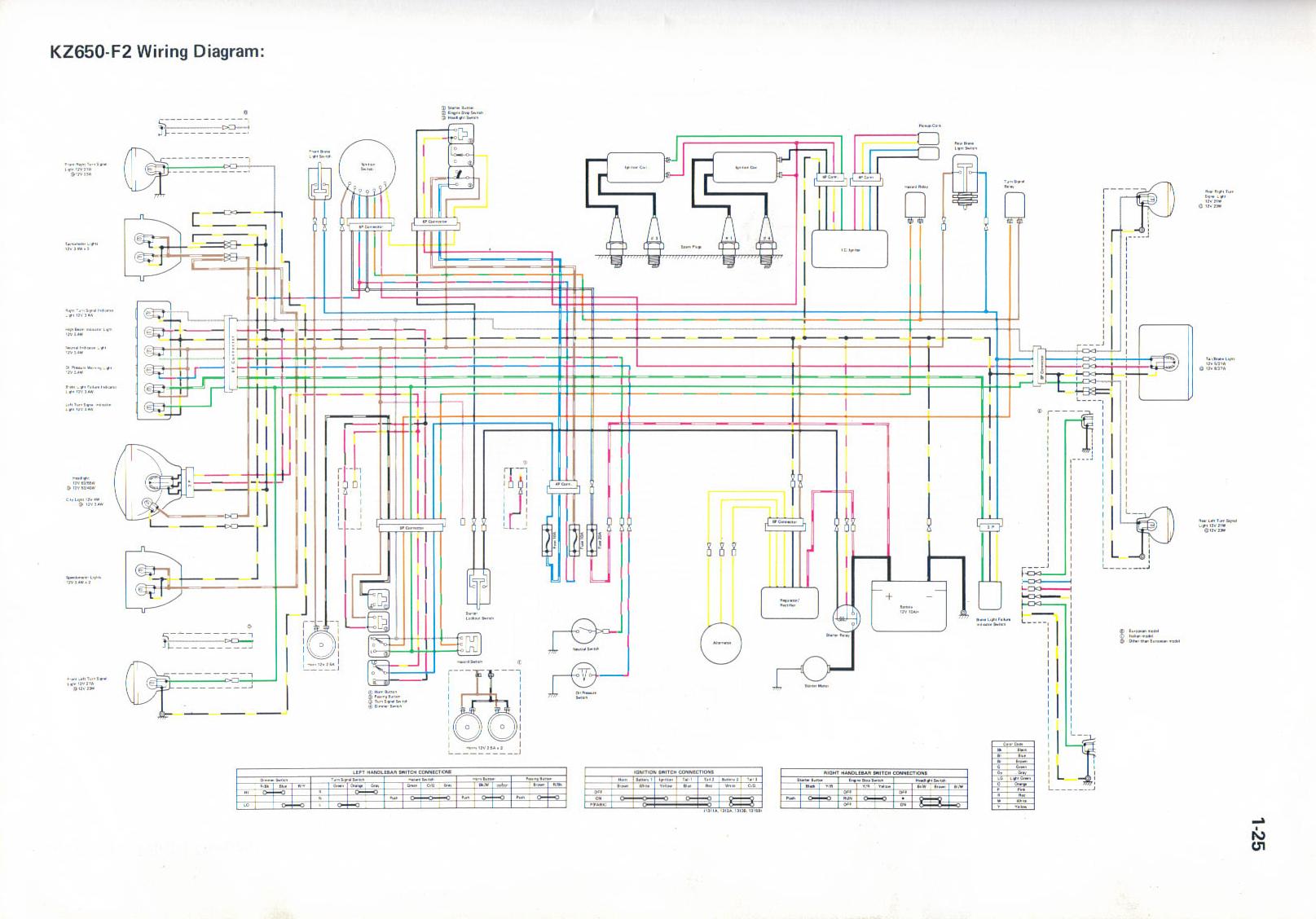 [DIAGRAM_4FR]  YR_6276] Kzrider Archives Wiring Diagram For Z650 Kawasaki Kz Motorcycles | Kz650 Wiring Diagram |  | Unre Trua Odga Mohammedshrine Librar Wiring 101