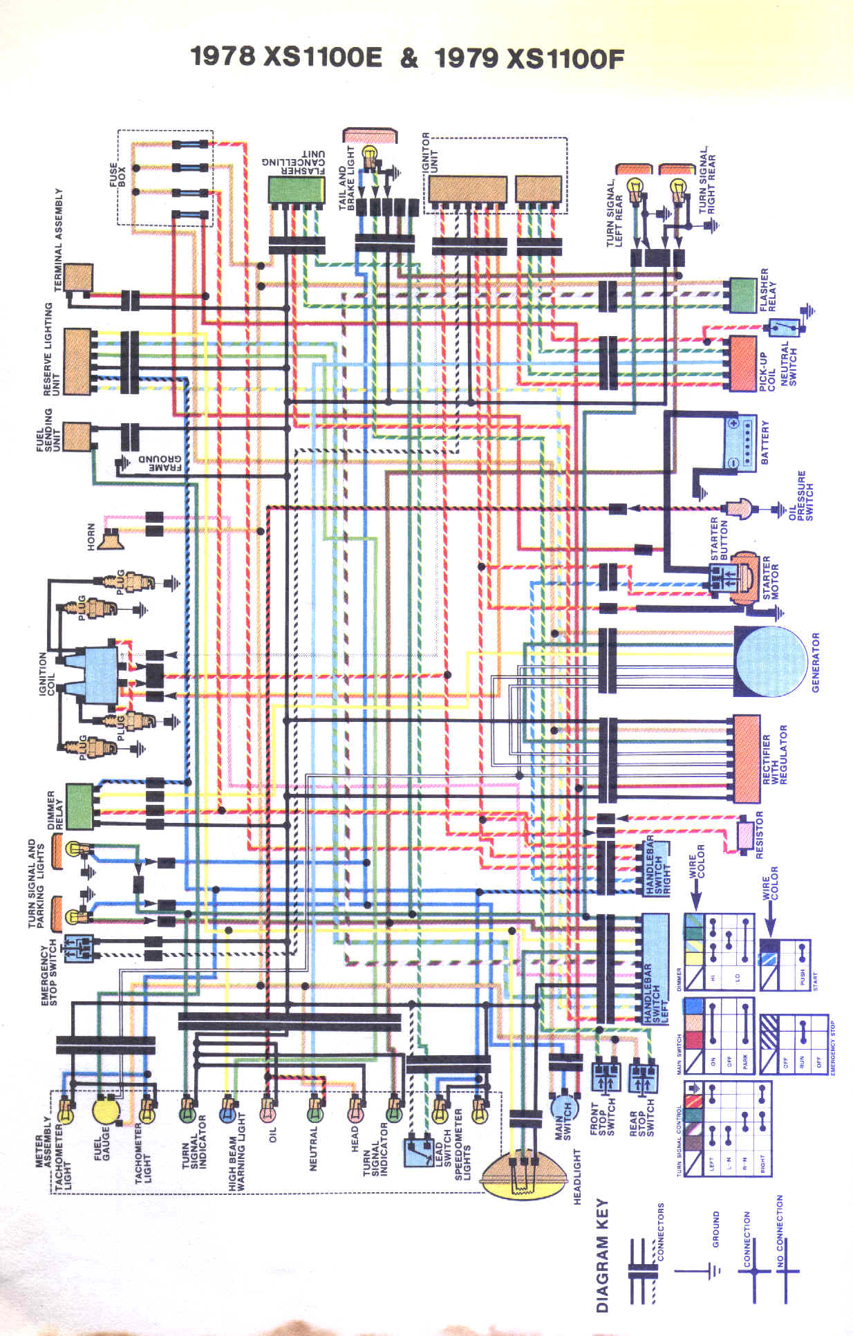 Yamaha 750 Wiring Diagram - Stereo Wiring Diagram For 2002 Chevy Impala  fusebox-making.au-delice-limousin.fr | 1980 Yamaha Xs850 Wiring Diagram |  | Bege Place Wiring Diagram - Bege Wiring Diagram Full Edition