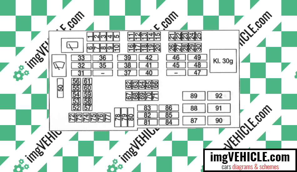 Tremendous Bmw E90 Fuse Box Diagrams Schemes Imgvehicle Com Wiring Cloud Icalpermsplehendilmohammedshrineorg