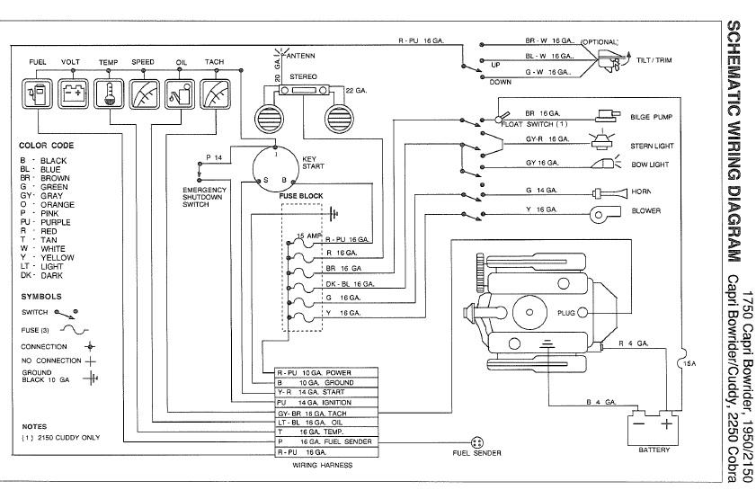 1988 Bayliner Capri Fuse Box Wiring - Wiring Diagrams enfix plunge-teacher  - plunge-teacher.scuoladellinfanziataranto.itplunge-teacher.scuoladellinfanziataranto.it