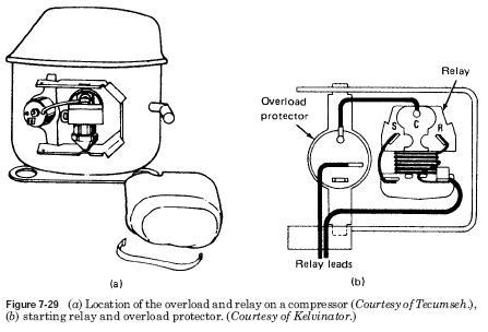 Fine Compressor Motor Relays Refrigerator Compressor Wiring Diagram Wiring Cloud Inklaidewilluminateatxorg
