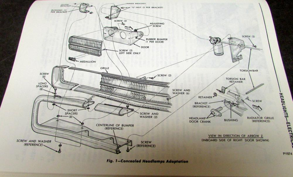 Zz 5873 1970 Dodge Coronet Super Bee Wiring Diagram Manual Wiring Diagram