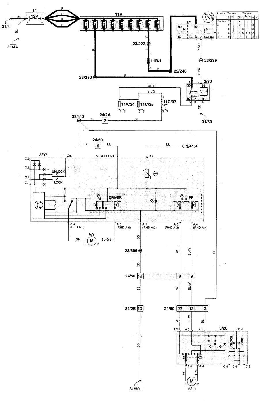 Terrific Volvo C70 Wiring Diagram General Wiring Diagram Data Wiring Cloud Biosomenaidewilluminateatxorg