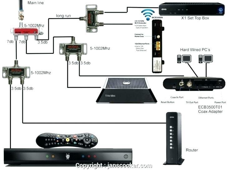 TM_6395] Comcast Phone Wiring Diagram Download Diagram | X1 Dvr Wiring Diagram |  | umize.arnes.obenz.hisre.bachi.trons.mohammedshrine.org
