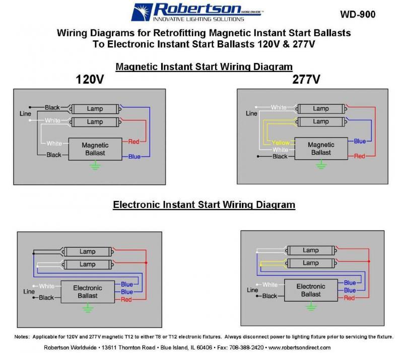 YX_7618] Lithonia Ballast Wiring Diagram Lithonia Circuit Diagrams Wiring  DiagramNnigh Timew Inrebe Mohammedshrine Librar Wiring 101