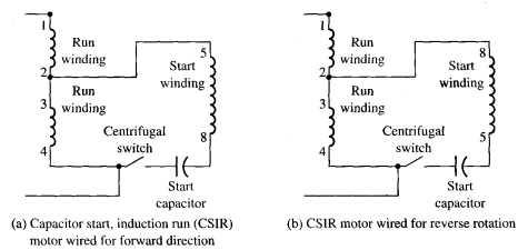 Brilliant Csir Wiring Diagram Wiring Diagram Wiring Cloud Monangrecoveryedborg