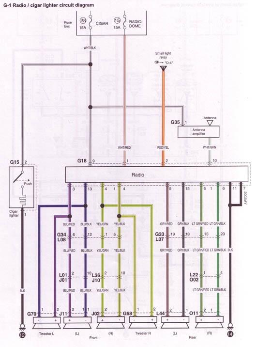 avic z3 wiring diagram  2001 ford f 150 fuel system wiring