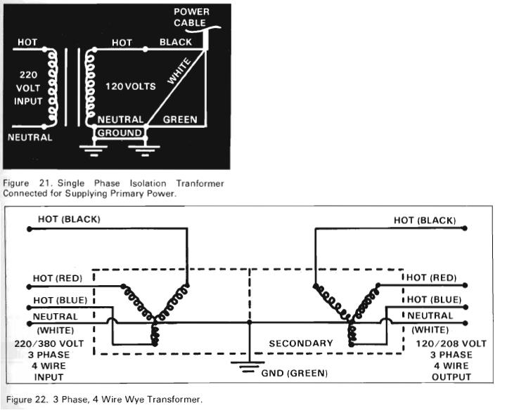 Outstanding 120 240 Generator Wiring Configuration Diagram General Wiring Wiring Cloud Licukaidewilluminateatxorg