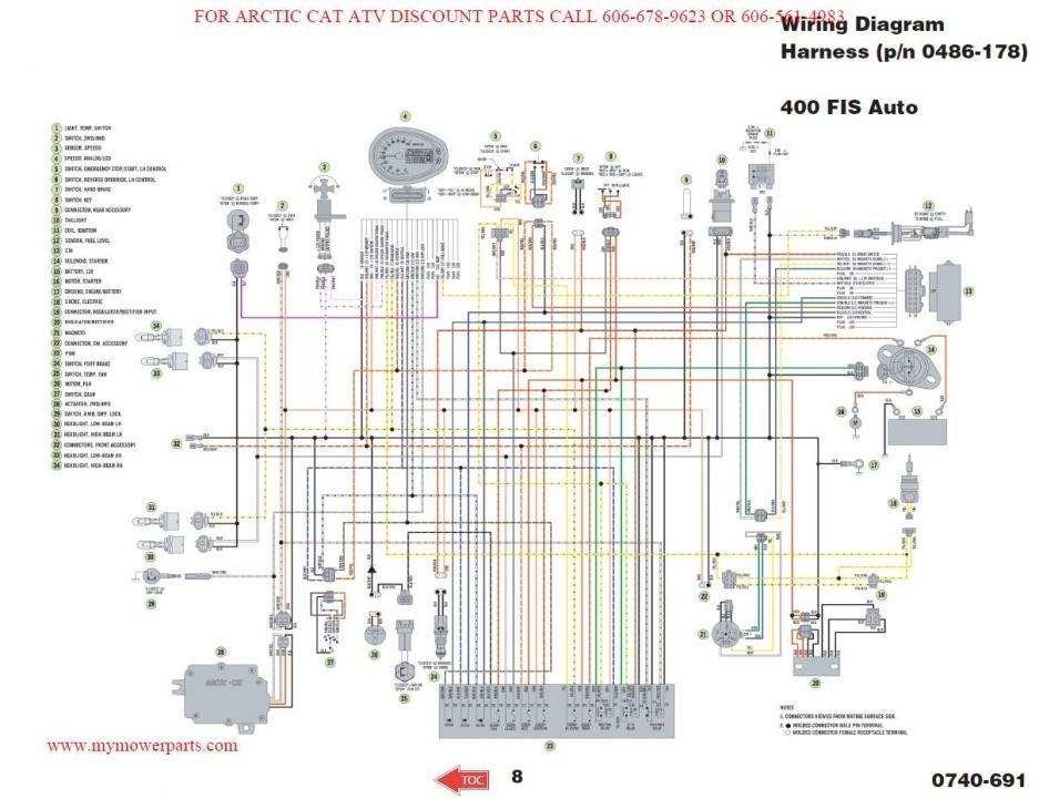 Battery For Arctic Cat Atv Wiring Diagram -2015 Mercedes Benz C Class Wiring  Diagram | Begeboy Wiring Diagram Source | Battery For Arctic Cat Atv Wiring Diagram |  | Begeboy Wiring Diagram Source