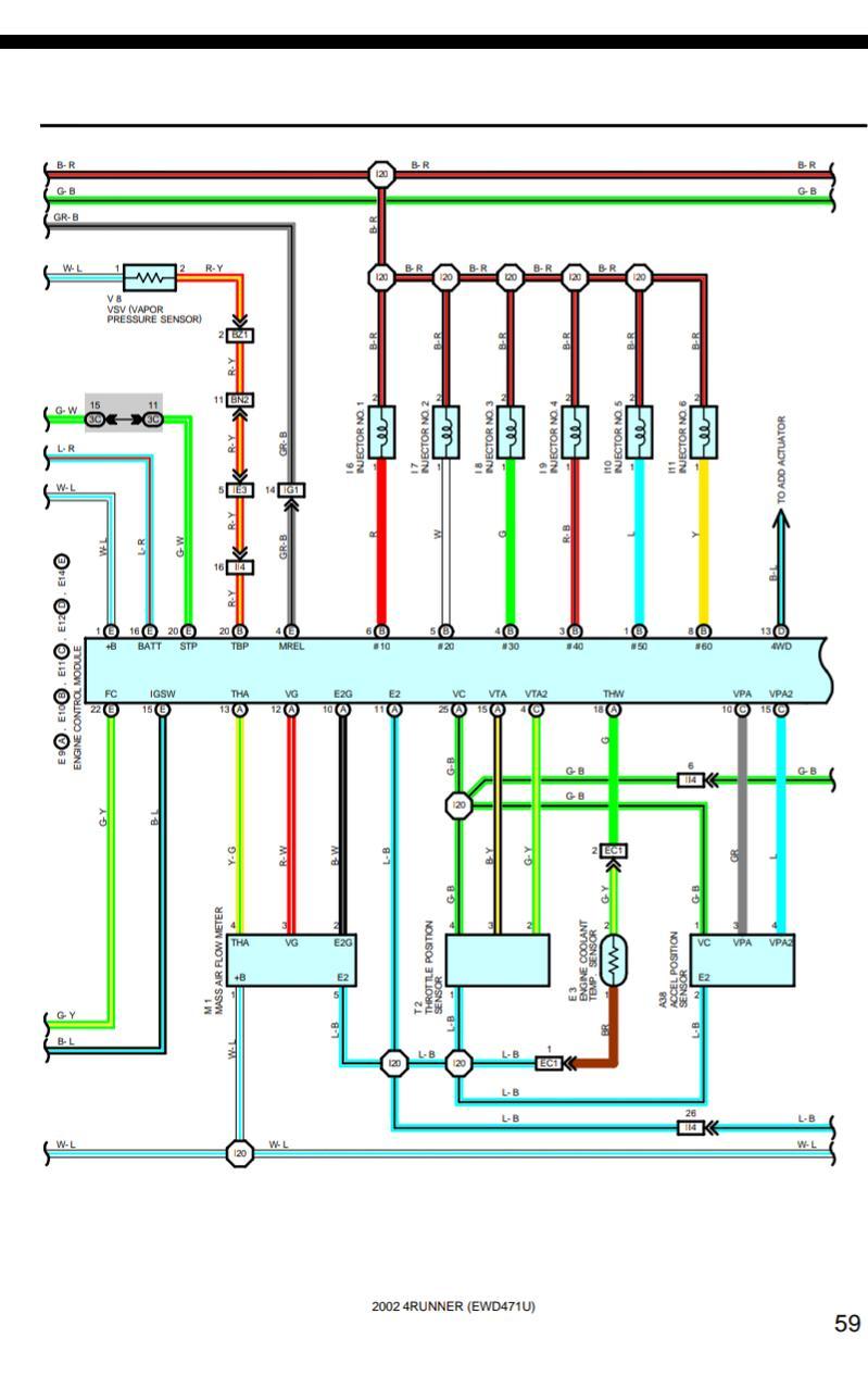Brilliant 1998 Ecu Wiring Diagram Tis Site Gone Page 2 Toyota 4Runner Wiring Cloud Faunaidewilluminateatxorg