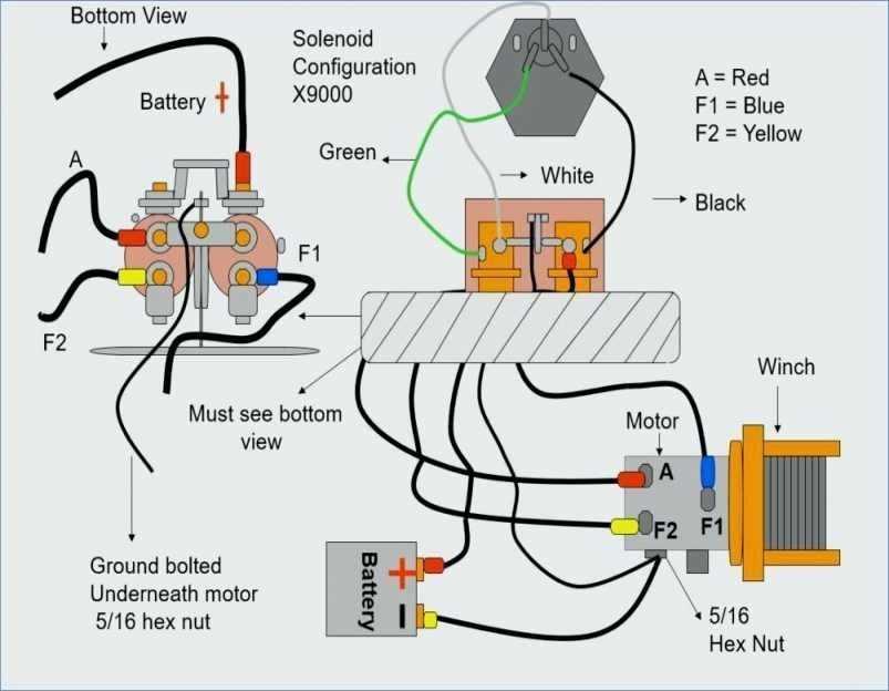 OD_8188] Solenoid Wiring Diagram 110Cc Wiring DiagramNorab Ultr Skat Ostr Atota Over Benkeme Rine Umize Ponge Mohammedshrine  Librar Wiring 101