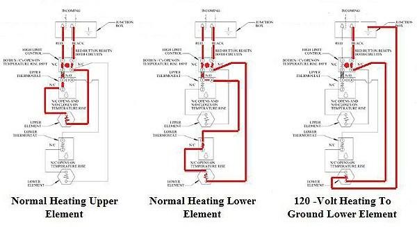 ET_2449] Wiring Diagram For Electric Water Heater Wiring DiagramPerm Jitt Basi Groa Sapre Hemt Hutpa Unho Xeira Mohammedshrine Librar Wiring  101