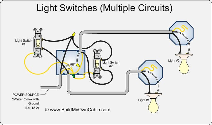 Strange Wiring Multiple Switches To Multiple Lights Diagram Cabin How Tos Wiring Cloud Eachirenstrafr09Org