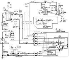 ZB_7776] John Deere 318 Wiring Diagram For Pinterest Schematic WiringWww Mohammedshrine Librar Wiring 101