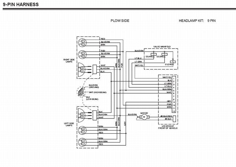 Tremendous Western Unimount Wiring Harness Diagram Basic Electronics Wiring Wiring Cloud Xortanetembamohammedshrineorg