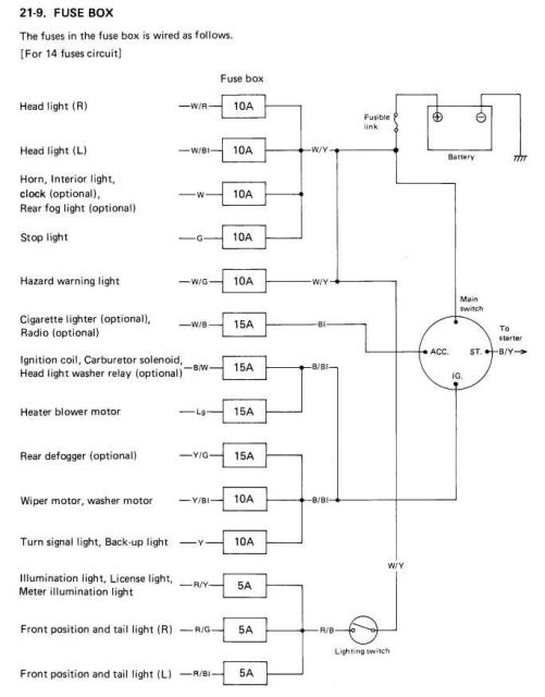[DIAGRAM_4FR]  Samurai Fuse Box - Wiring Diagrams All | 1988 Samurai Fuse Diagram |  | elaariela.de
