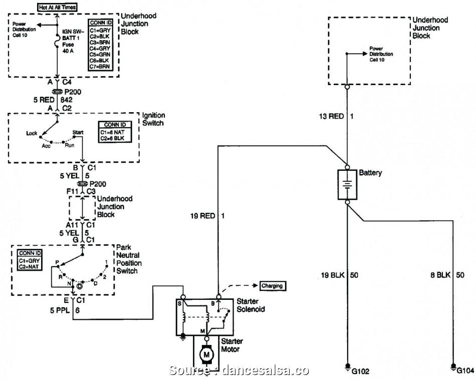 2004 Chevy Impala Starter Wiring Diagram