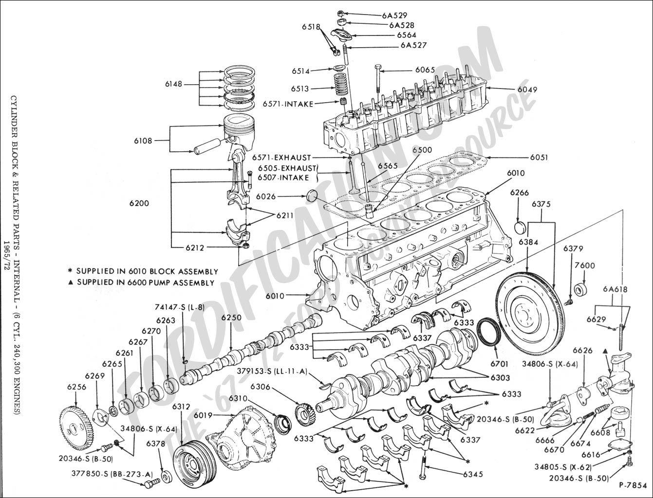ford 6 cylinder engine diagram - wiring diagram schema zone-track -  zone-track.atmosphereconcept.it  atmosphereconcept.it