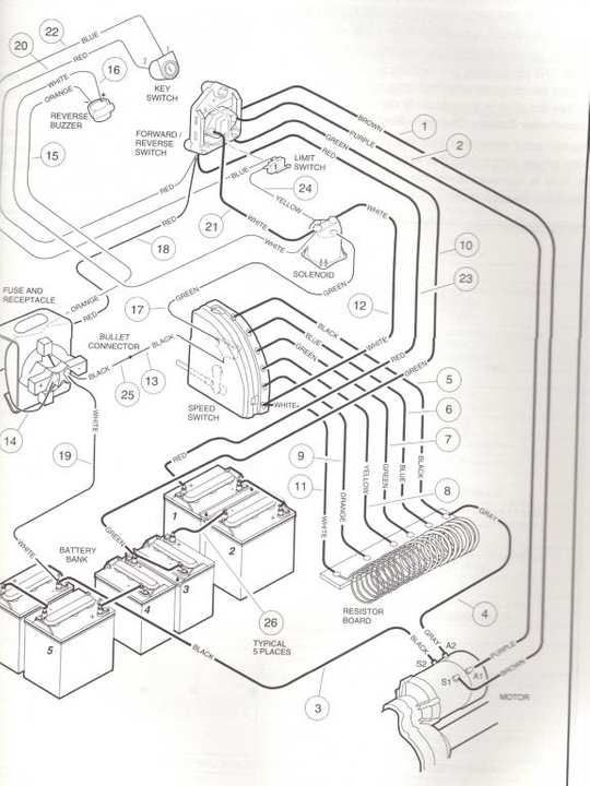 Club Car Wiring Diagram from static-resources.imageservice.cloud