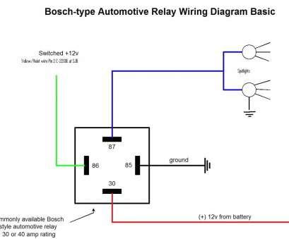 [QMVU_8575]  VO_7521] Basic Relay Wiring Diagram Wiring Diagram Collections Download  Diagram   12 Volt Automotive Relay Wiring Diagram      Bepta Genion Impa Viewor Mohammedshrine Librar Wiring 101