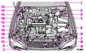 Volvo S40 Engine Diagram - wiring diagram series-name -  series-name.ristorantegorgodelpo.itRistorante Gorgo del Po