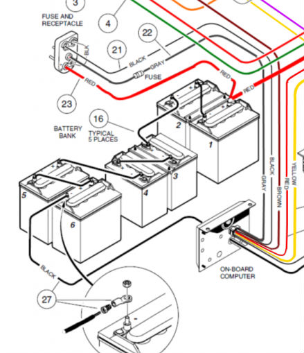 Outstanding Club Car Battery Cable Diagram Wiring Diagram B2 Wiring Cloud Inklaidewilluminateatxorg