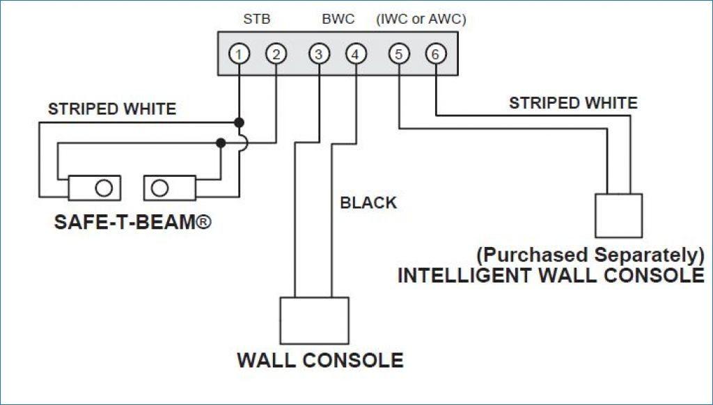 HM_3715] Genie Blue Max Garage Door Opener Wiring Free Download Wiring Free  DiagramSple Nedly Rdona Heeve Mohammedshrine Librar Wiring 101