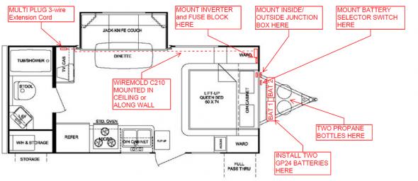 extension schematic wiring diagram travel trailer wire diagram wiring diagram data  travel trailer wire diagram wiring