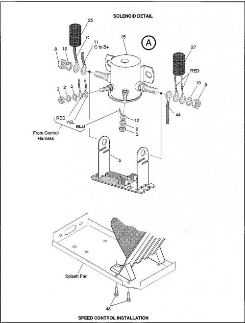 [SCHEMATICS_4US]  FS_0337] 97 Ezgo Cart Dcs Wiring Diagram Get Free Image About Wiring  Diagram Schematic Wiring | Dcs Wiring Schematic |  | Monoc Majo Umize Penghe Isra Mohammedshrine Librar Wiring 101