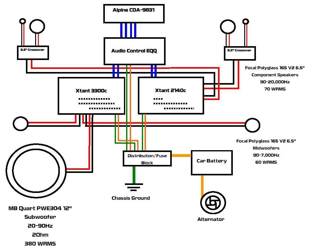 Astonishing Eq Wiring Diagram Wiring Diagram Tutorial Wiring Cloud Onicaalyptbenolwigegmohammedshrineorg