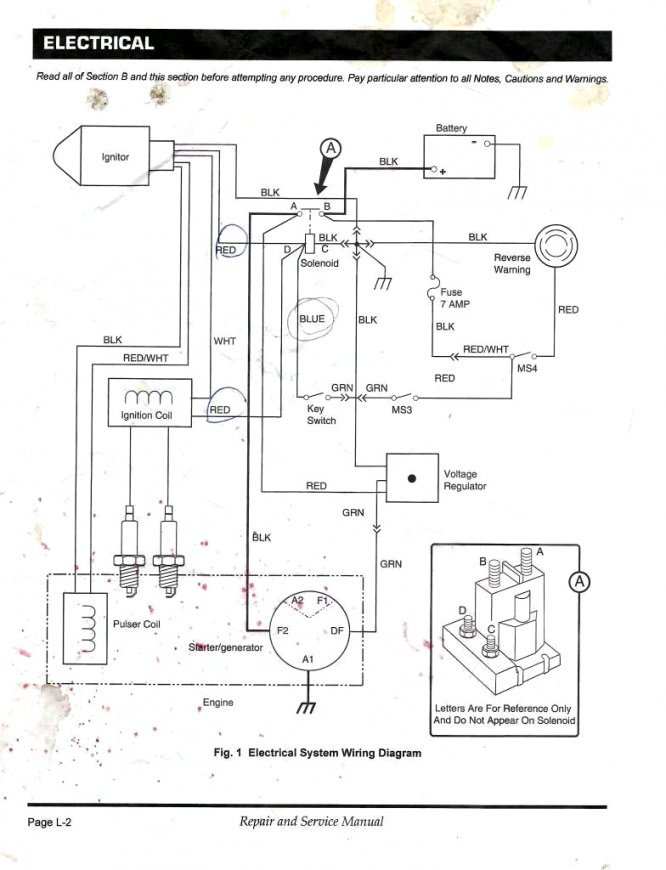 electric golf cart fuses diagrams oc 8376  related posts to ez go solenoid wiring diagram club car  ez go solenoid wiring diagram club car